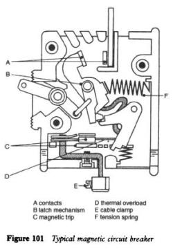 Magnetic Circuit Breaker Diagram