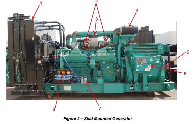 Figure-2-Skid-Mounted-Generator.jpg