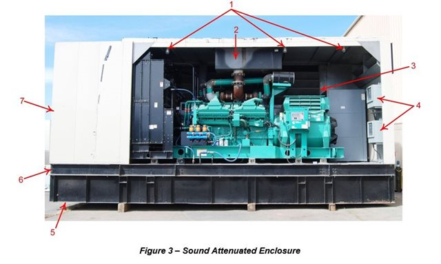 Figure-3-Sound-Attenuated-Enclosure.jpg