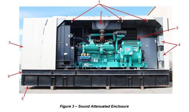 Figure-3-Sound-Attenuated-Enclosure.jpg