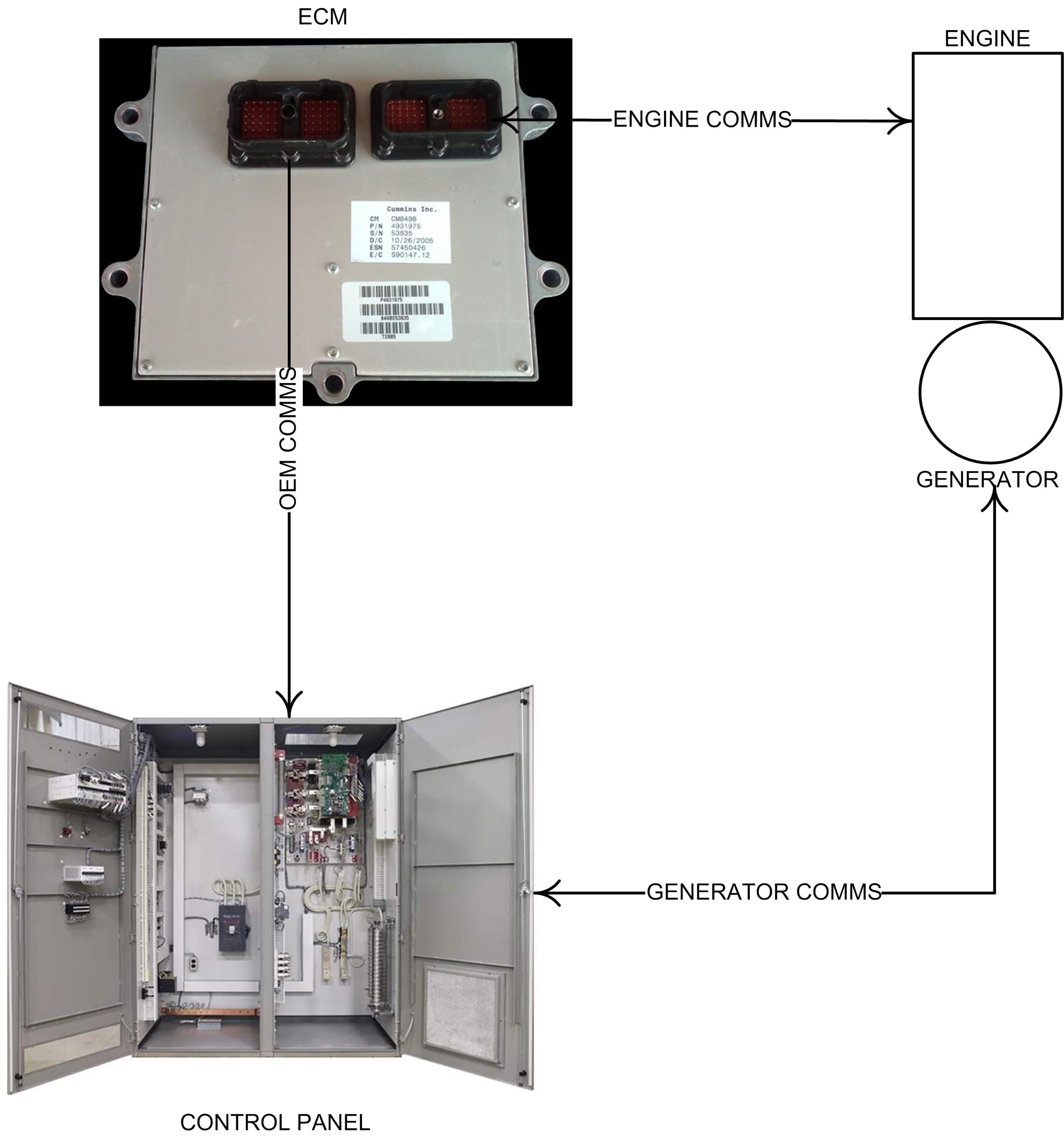 Figure 3 min.aspx?width=850&height=908 diesel engine generator governors katolight generator wiring diagram at mifinder.co