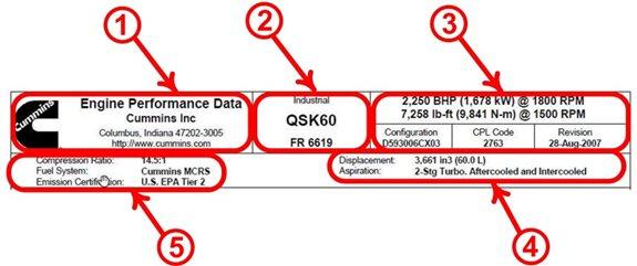 Understanding Generator Labels & Data Tags | Nameplates