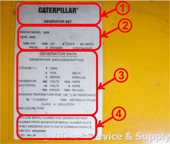 Figure 4 (Small).aspx?width=450&height=380 understanding generator labels & data tags nameplates, caution katolight generator wiring diagram at mifinder.co