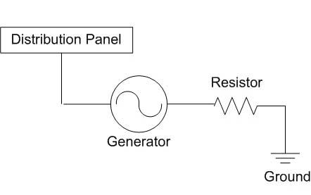Commercial Generator Grounding Methods | Low & High