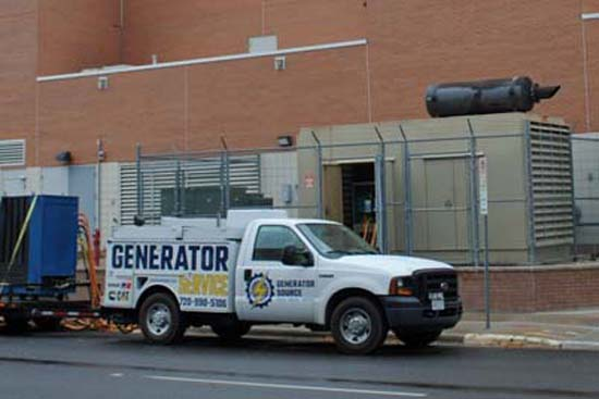 Maintenance and Testing on Backup Generator