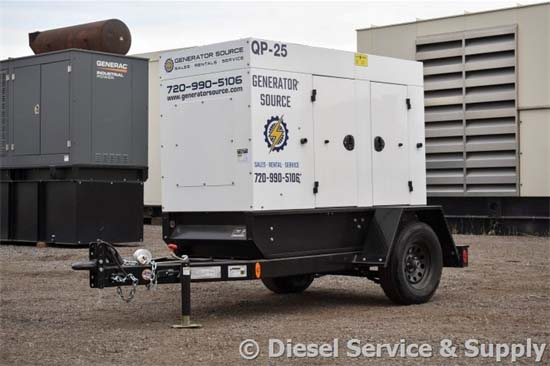 Portable & Stationary Generators for Rent or Purchase
