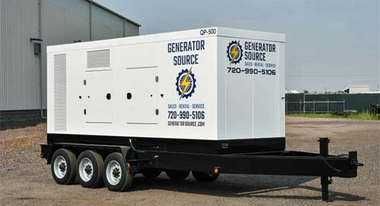 SWP QS500 Generator Answer Demands