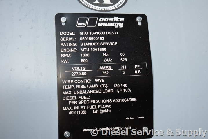 Mtu Rating Wire - WIRE Center •